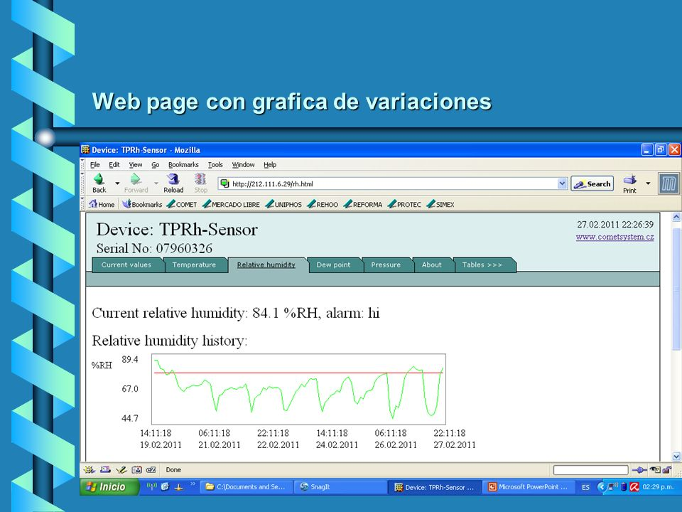 Web page con grafica de variaciones