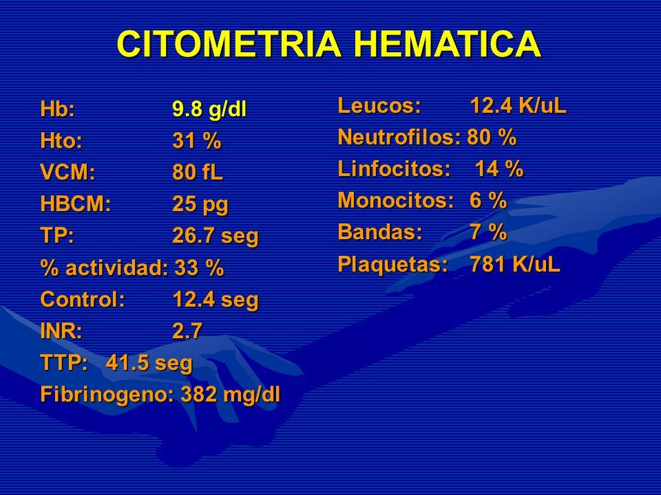 CITOMETRIA HEMATICA Leucos: 12.4 K/uL Hb: 9.8 g/dl Neutrofilos: 80 %