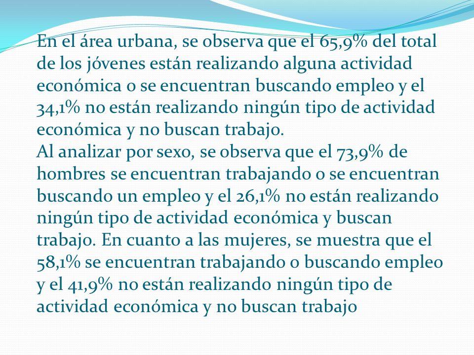 En el área urbana, se observa que el 65,9% del total de los jóvenes están realizando alguna actividad económica o se encuentran buscando empleo y el 34,1% no están realizando ningún tipo de actividad económica y no buscan trabajo.
