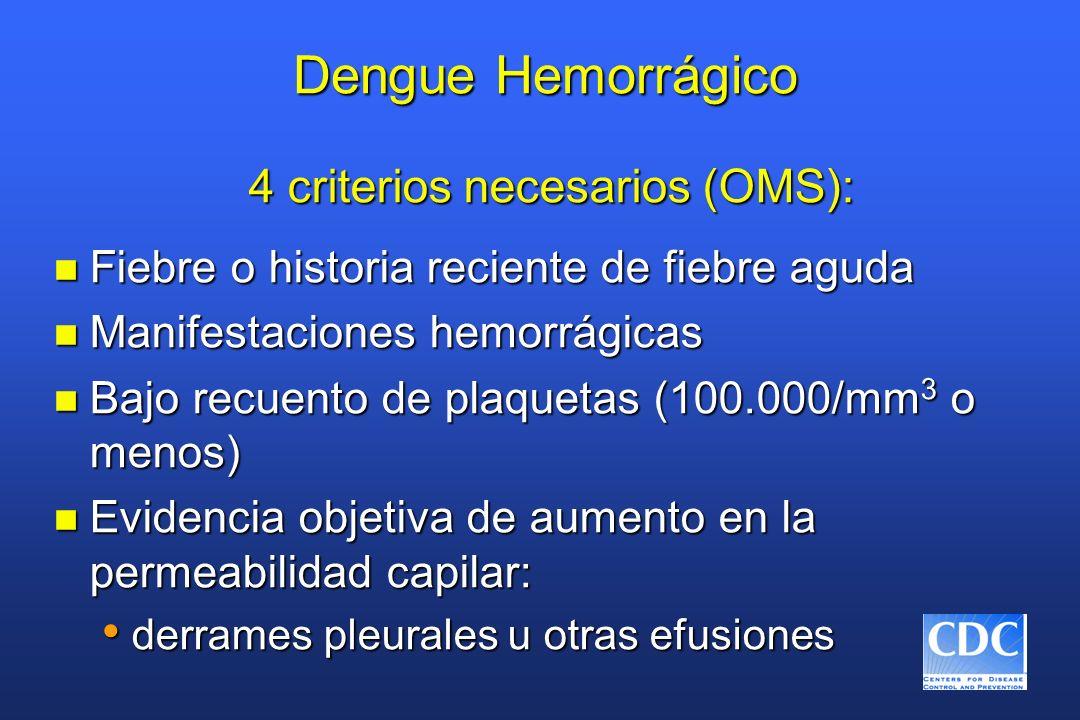 Dengue Hemorrágico 4 criterios necesarios (OMS):