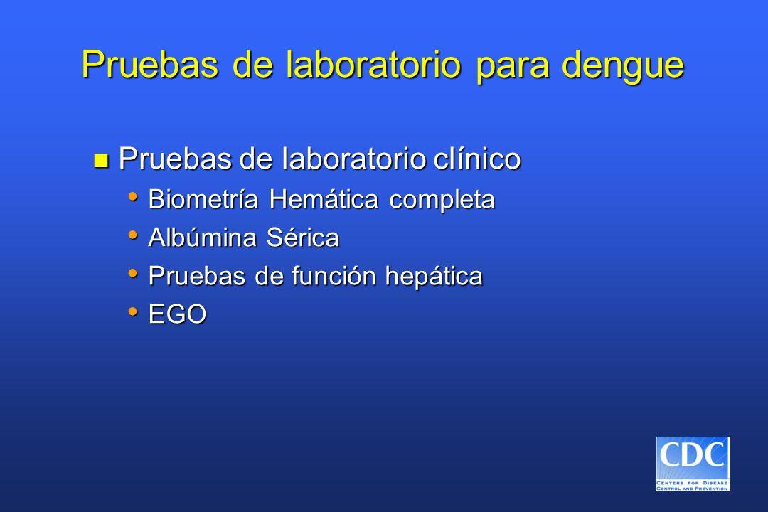 Pruebas de laboratorio para dengue