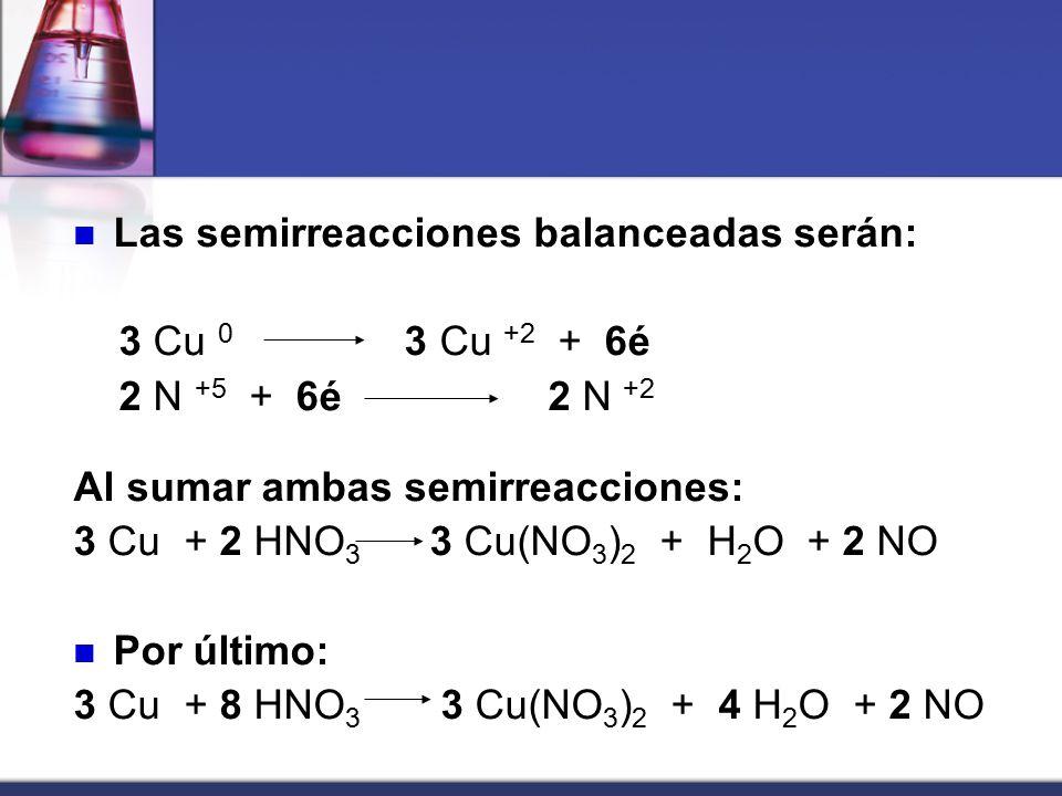 Ajuste de ecuaciones quimicas online dating 8
