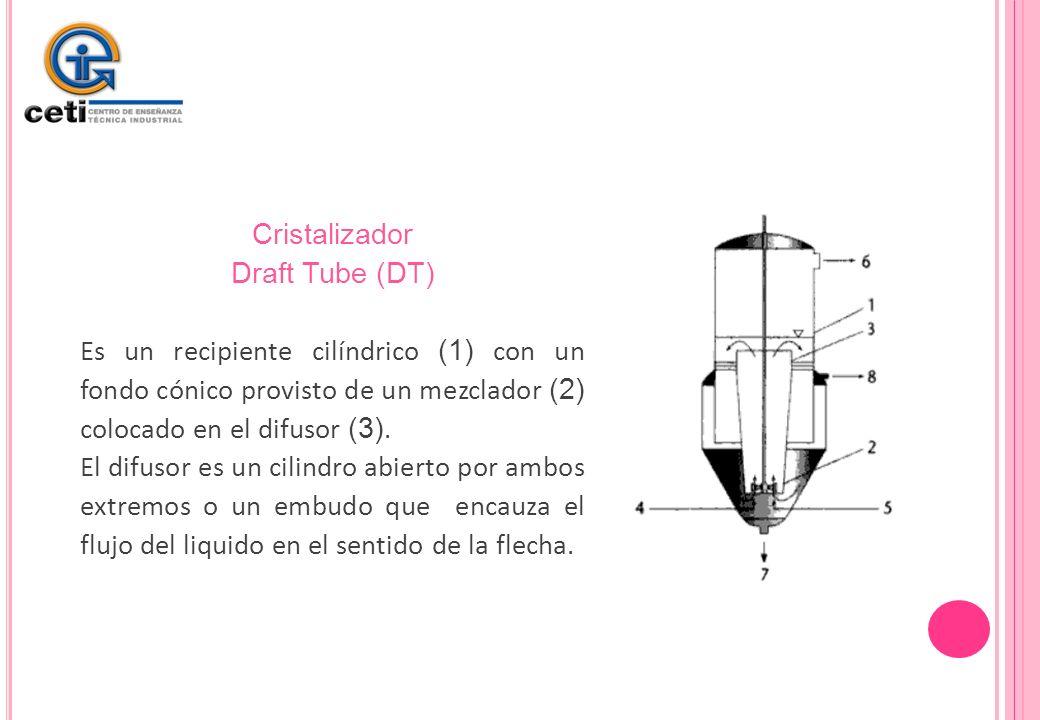 CristalizadorDraft Tube (DT) Es un recipiente cilíndrico (1) con un fondo cónico provisto de un mezclador (2) colocado en el difusor (3).