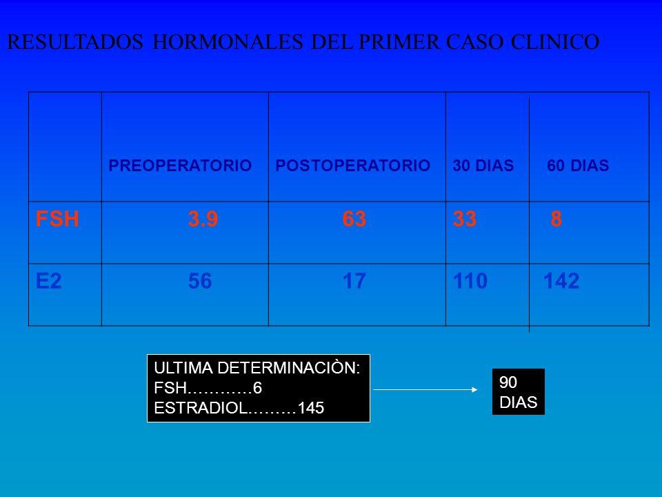 RESULTADOS HORMONALES DEL PRIMER CASO CLINICO