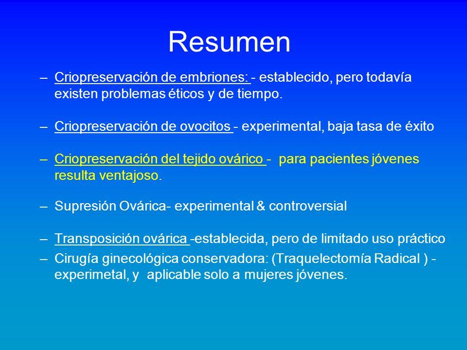 Resumen Criopreservación de embriones: - establecido, pero todavía existen problemas éticos y de tiempo.