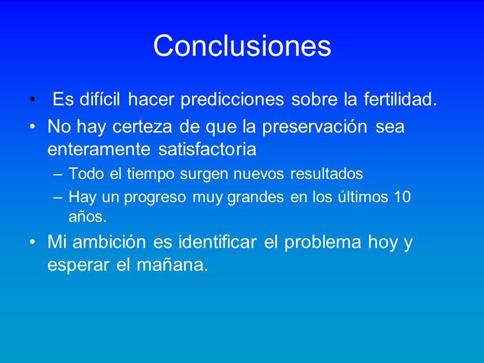 Conclusiones Es difícil hacer predicciones sobre la fertilidad.