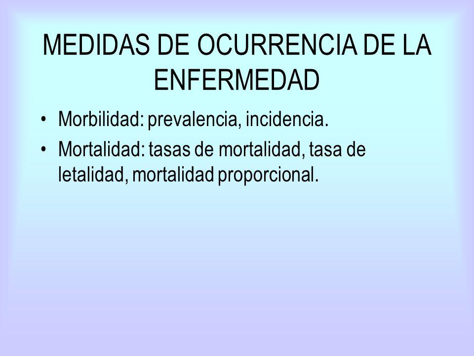 MEDIDAS DE OCURRENCIA DE LA ENFERMEDAD