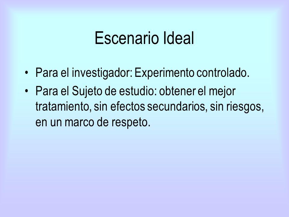 Escenario Ideal Para el investigador: Experimento controlado.
