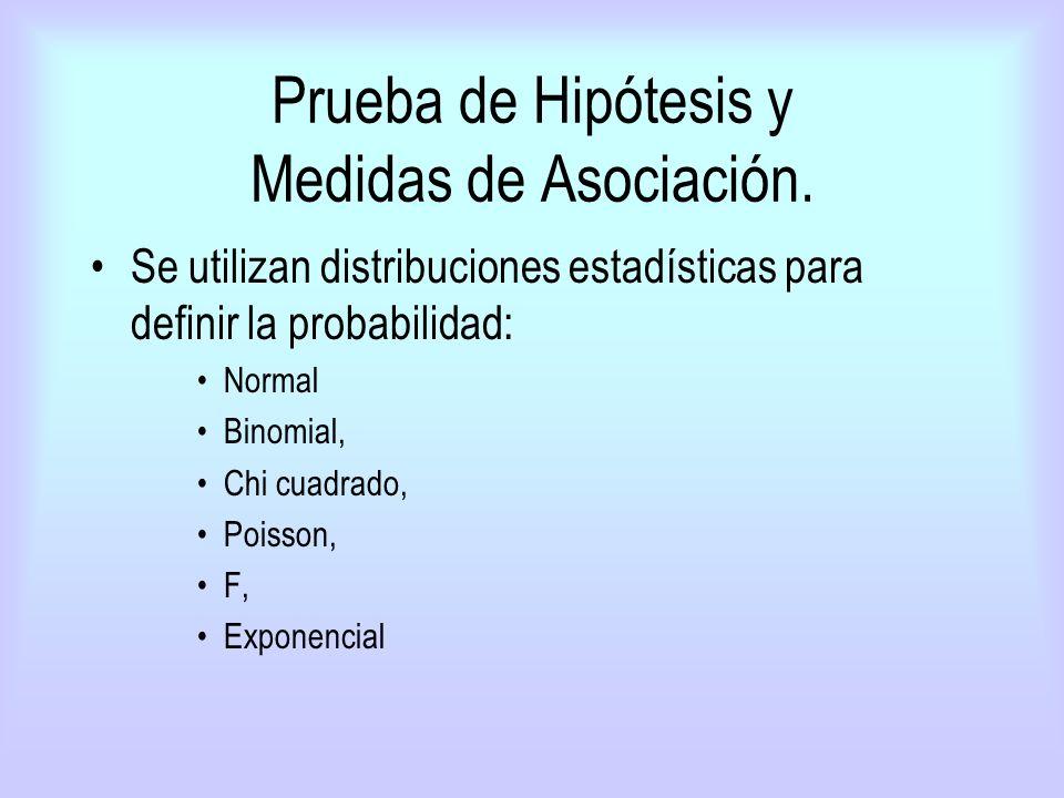 Prueba de Hipótesis y Medidas de Asociación.