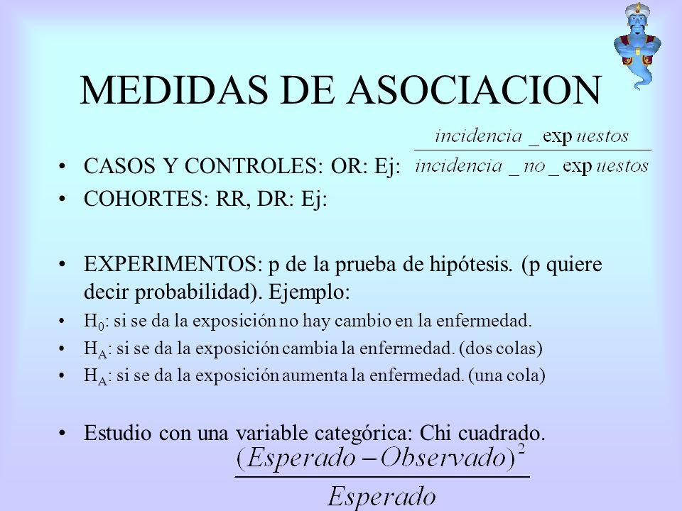 MEDIDAS DE ASOCIACION CASOS Y CONTROLES: OR: Ej: COHORTES: RR, DR: Ej: