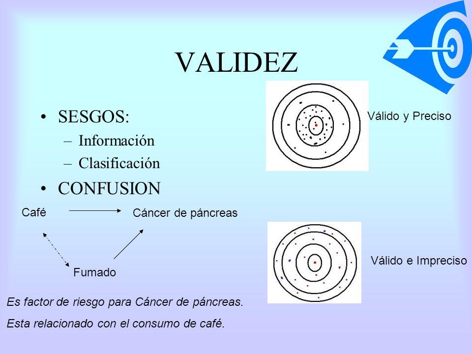 VALIDEZ SESGOS: CONFUSION Información Clasificación Válido y Preciso