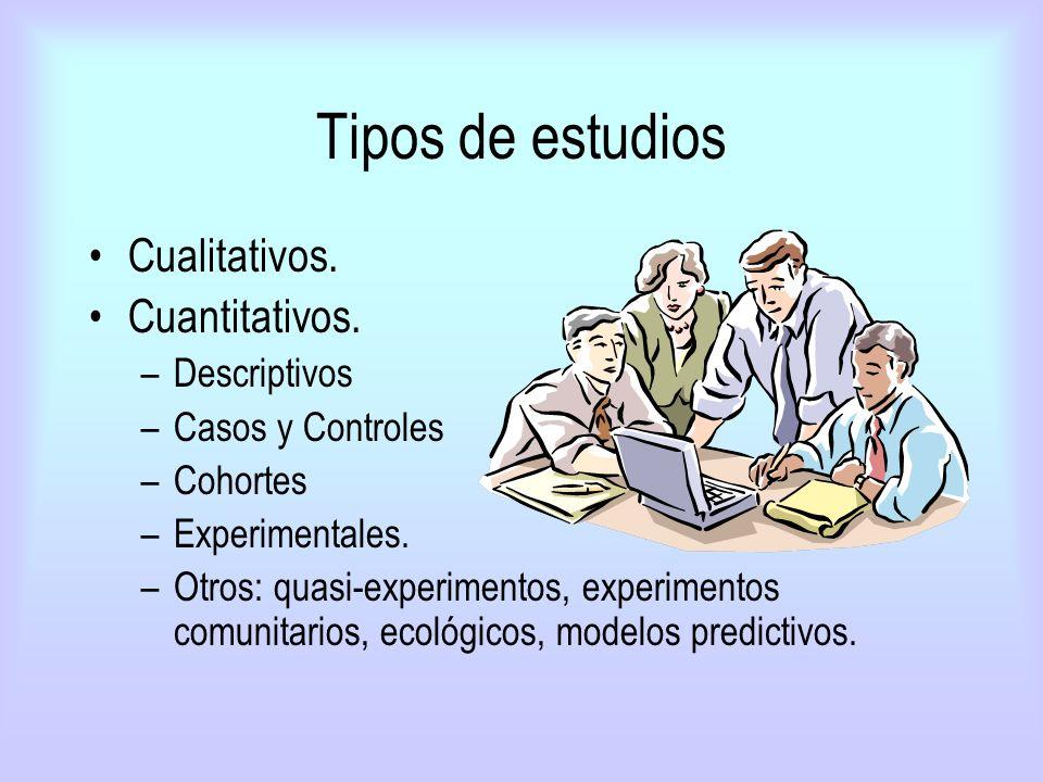 Tipos de estudios Cualitativos. Cuantitativos. Descriptivos