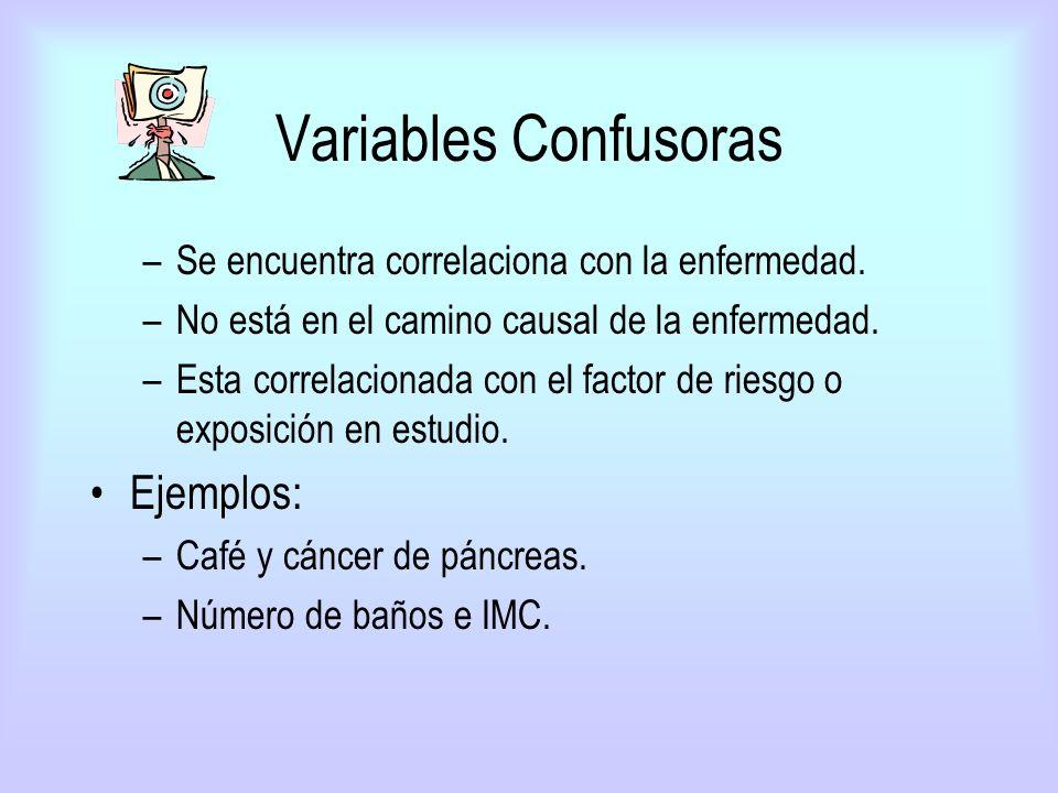 Variables Confusoras Ejemplos: