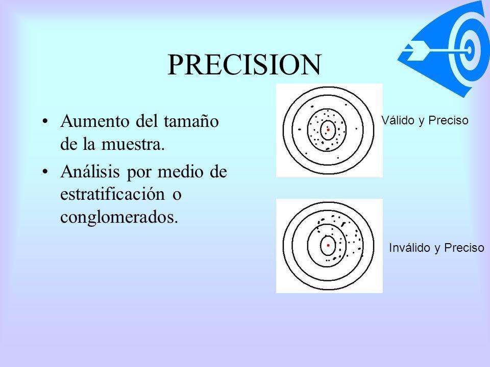 PRECISION Aumento del tamaño de la muestra.