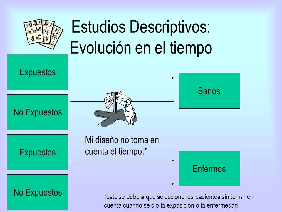 Estudios Descriptivos: Evolución en el tiempo
