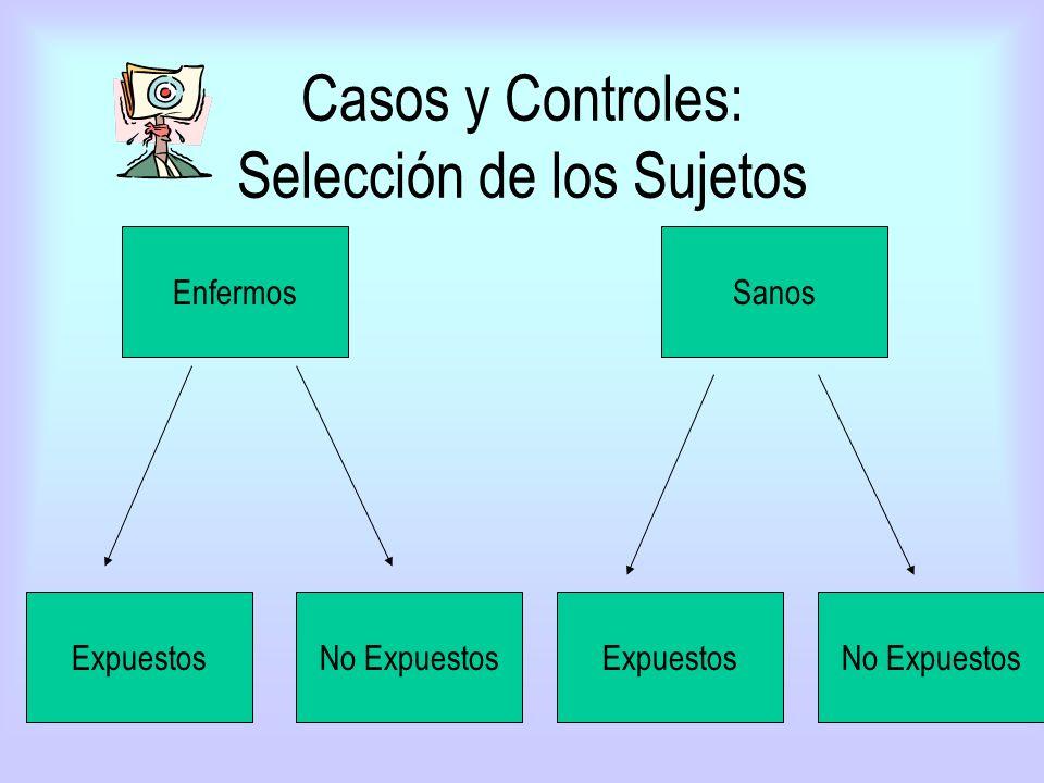 Casos y Controles: Selección de los Sujetos