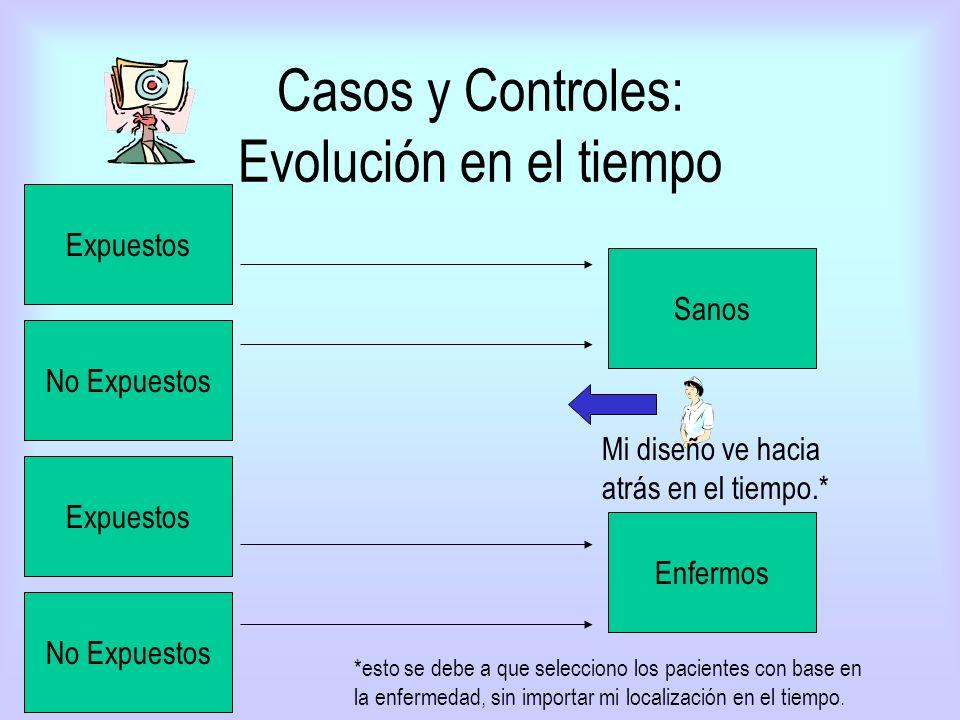 Casos y Controles: Evolución en el tiempo