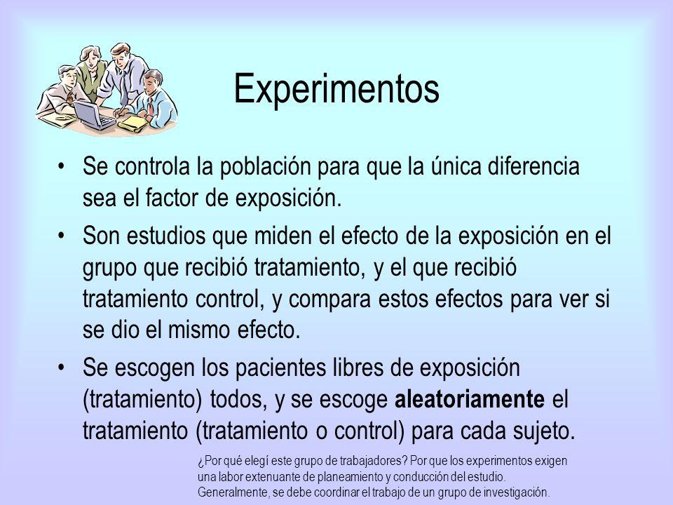 Experimentos Se controla la población para que la única diferencia sea el factor de exposición.
