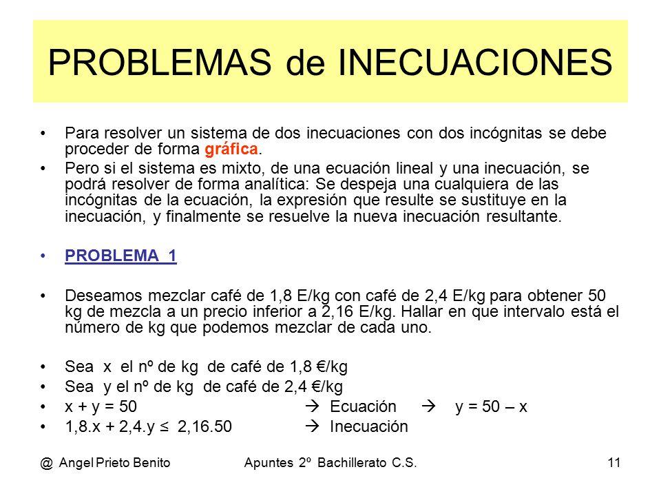 PROBLEMAS de INECUACIONES