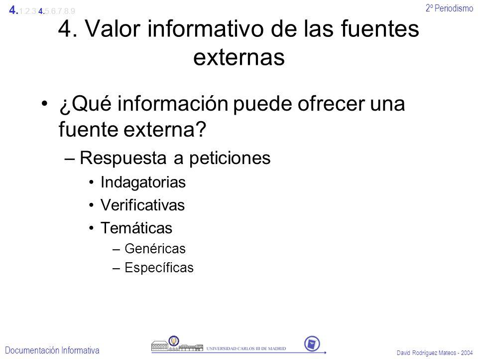 4. Valor informativo de las fuentes externas