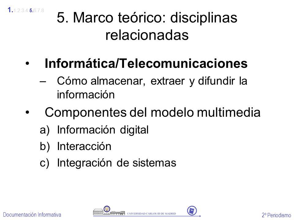 5. Marco teórico: disciplinas relacionadas