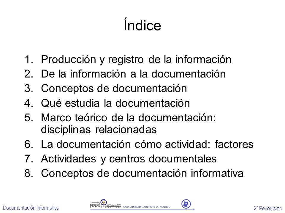 Índice Producción y registro de la información