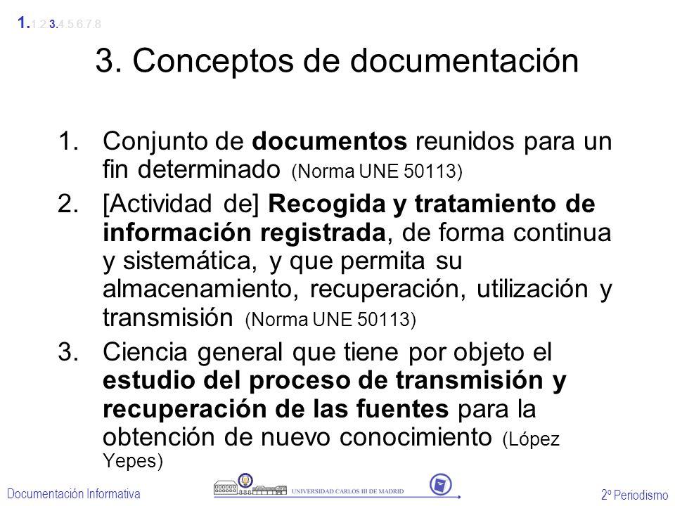 3. Conceptos de documentación