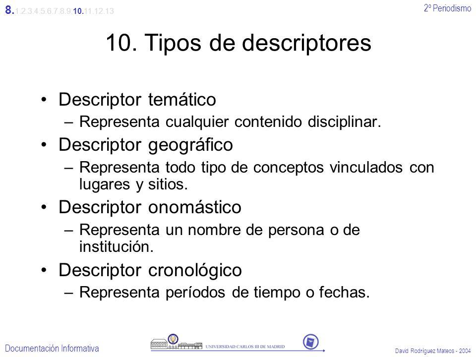 10. Tipos de descriptores Descriptor temático Descriptor geográfico