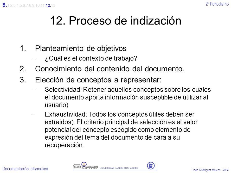 12. Proceso de indización Planteamiento de objetivos
