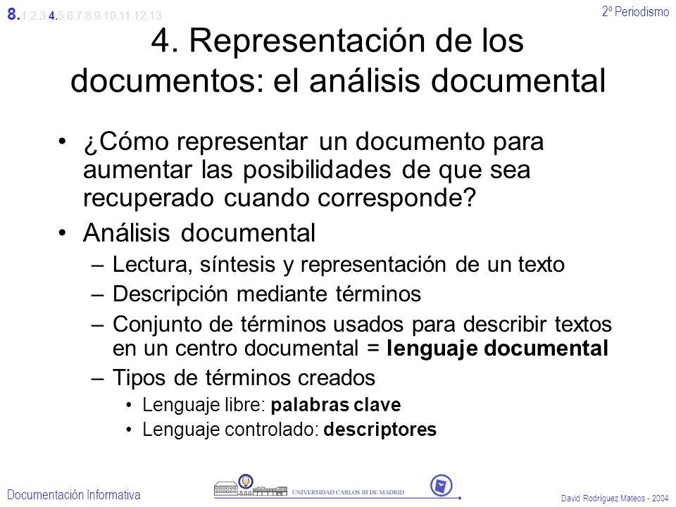 4. Representación de los documentos: el análisis documental