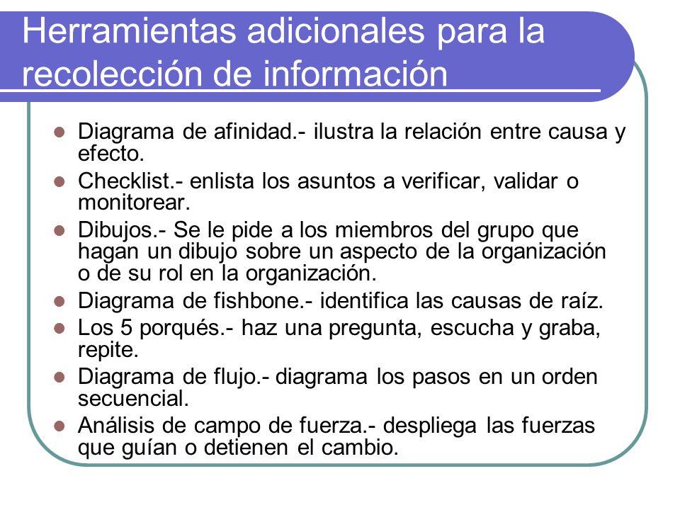 Herramientas adicionales para la recolección de información