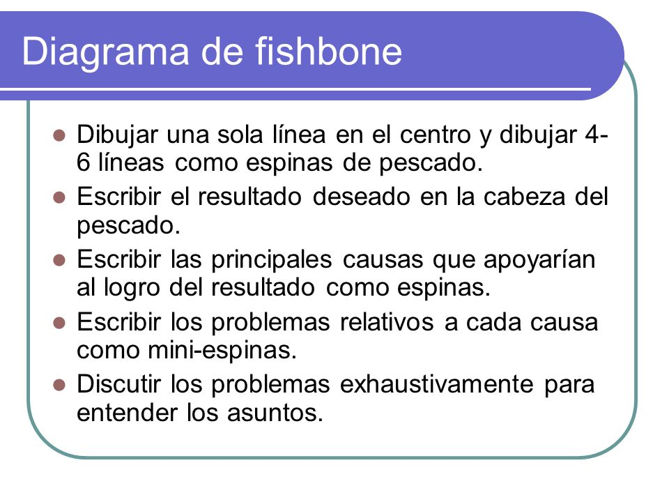 Diagrama de fishbone Dibujar una sola línea en el centro y dibujar 4-6 líneas como espinas de pescado.
