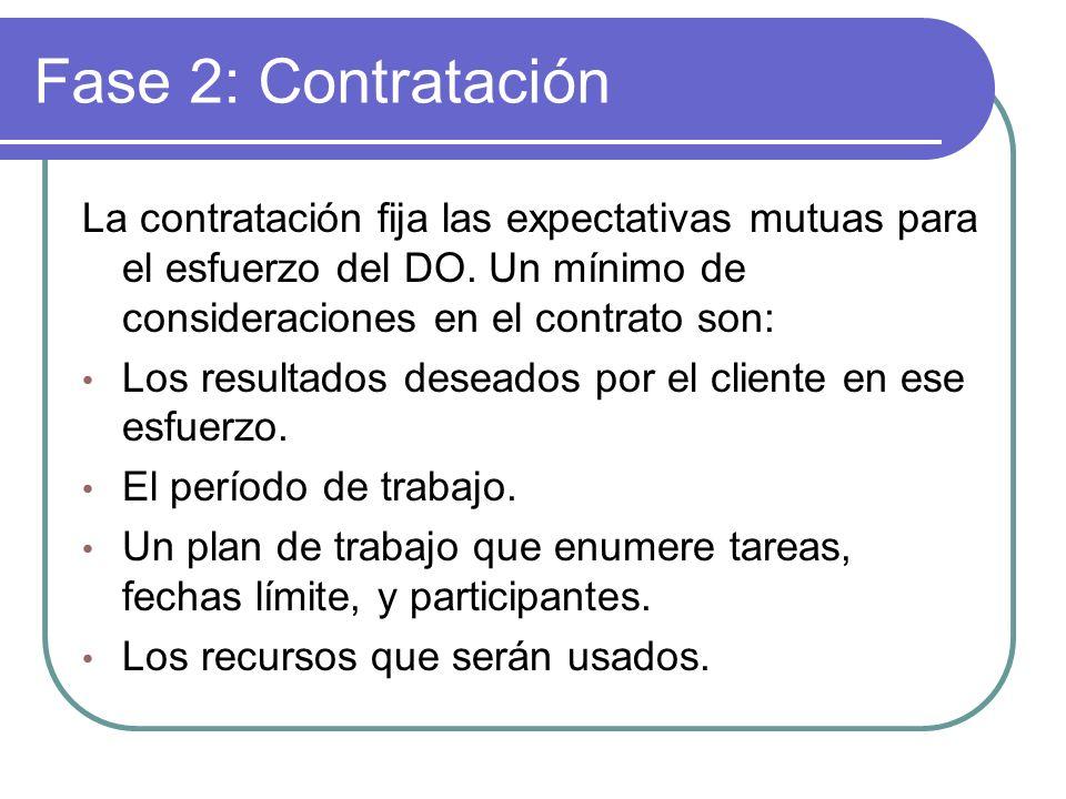 Fase 2: Contratación La contratación fija las expectativas mutuas para el esfuerzo del DO. Un mínimo de consideraciones en el contrato son: