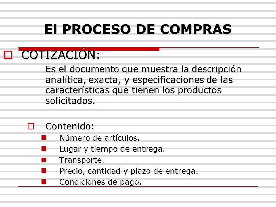 El PROCESO DE COMPRAS COTIZACIÓN: