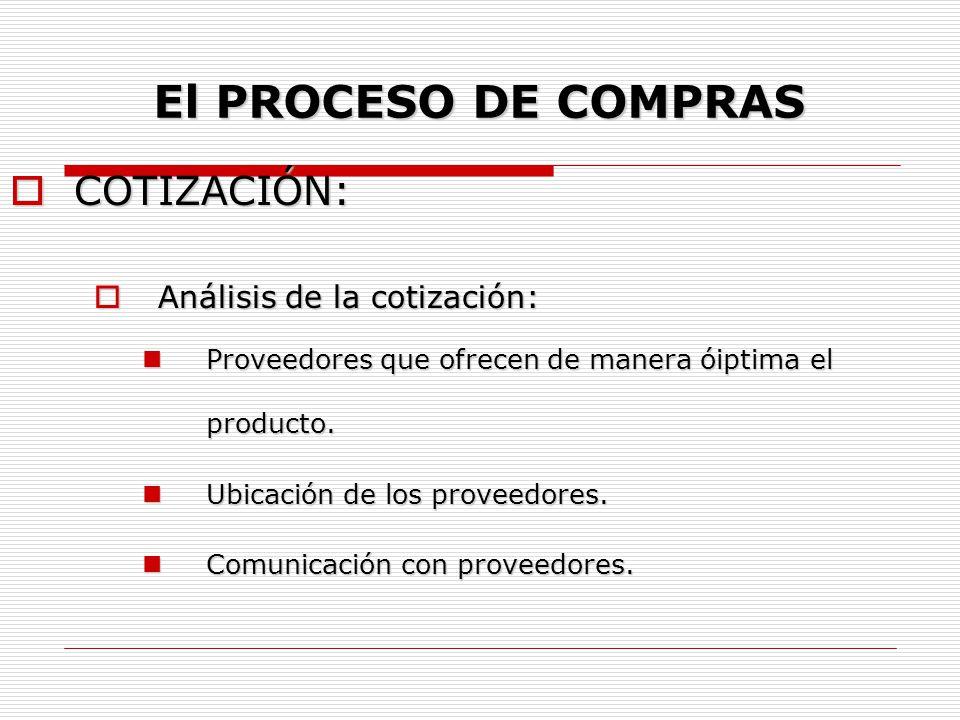 El PROCESO DE COMPRAS COTIZACIÓN: Análisis de la cotización: