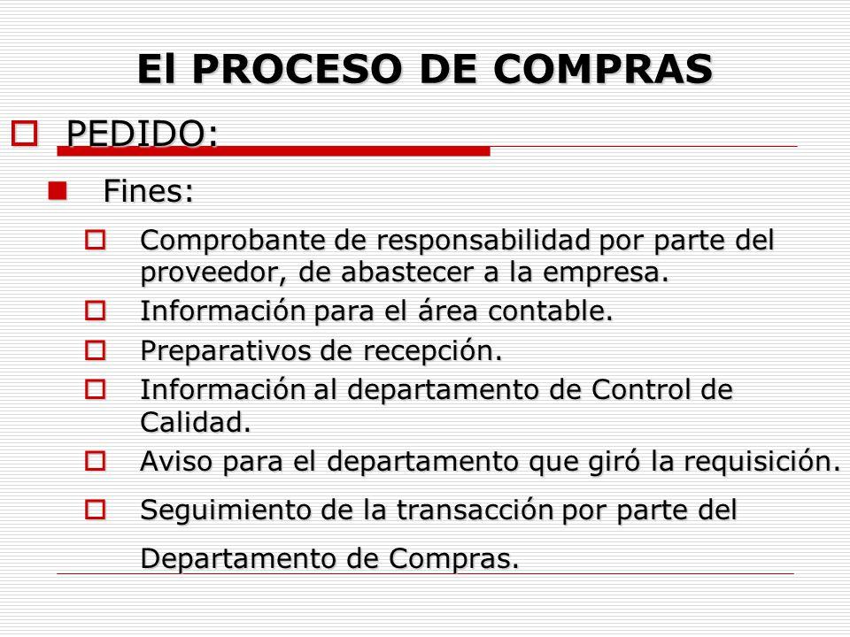 El PROCESO DE COMPRAS PEDIDO: Fines: