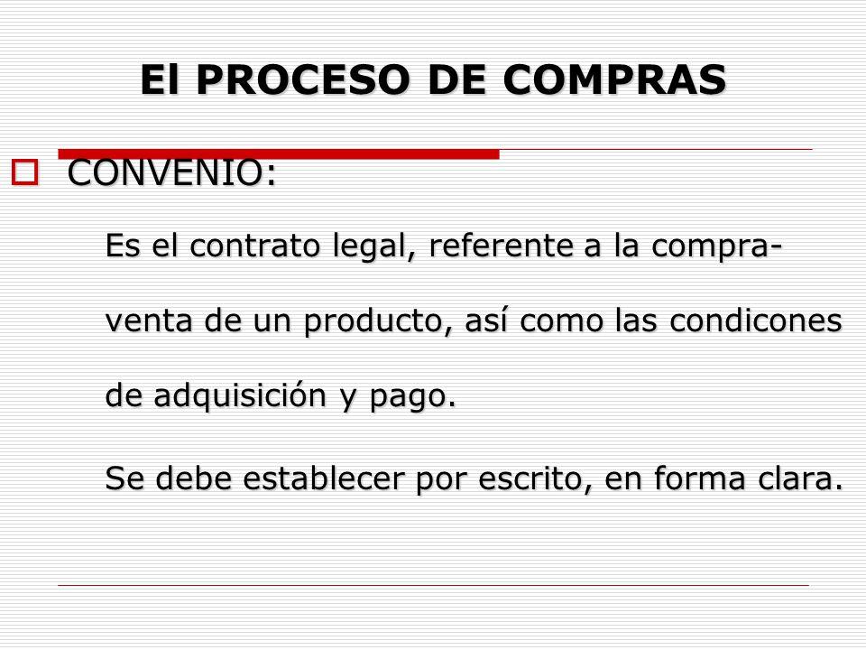 El PROCESO DE COMPRAS CONVENIO: