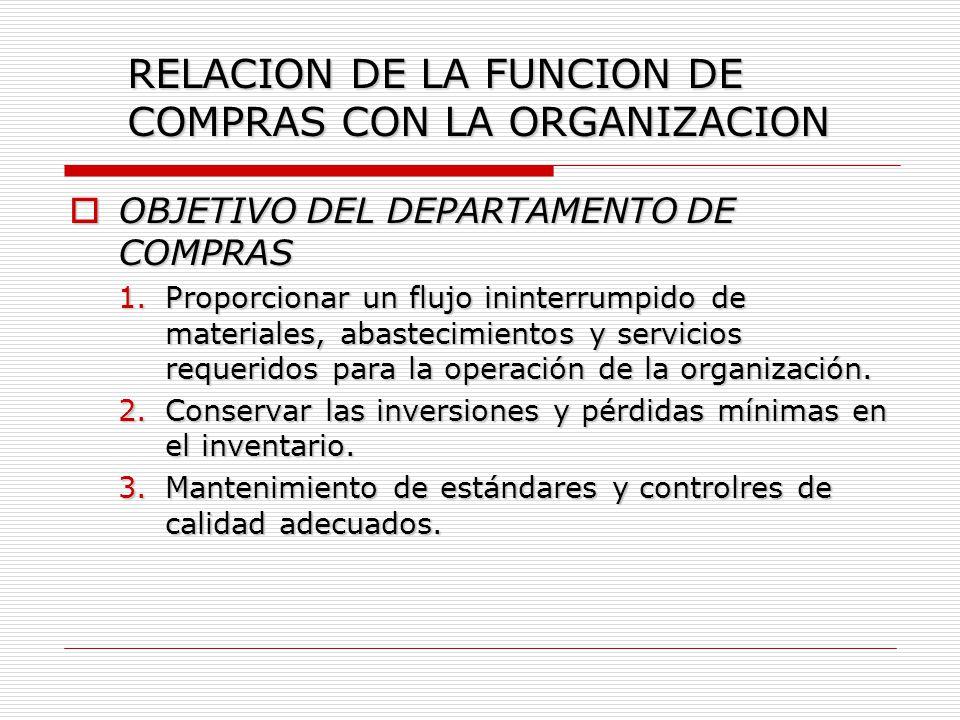 RELACION DE LA FUNCION DE COMPRAS CON LA ORGANIZACION