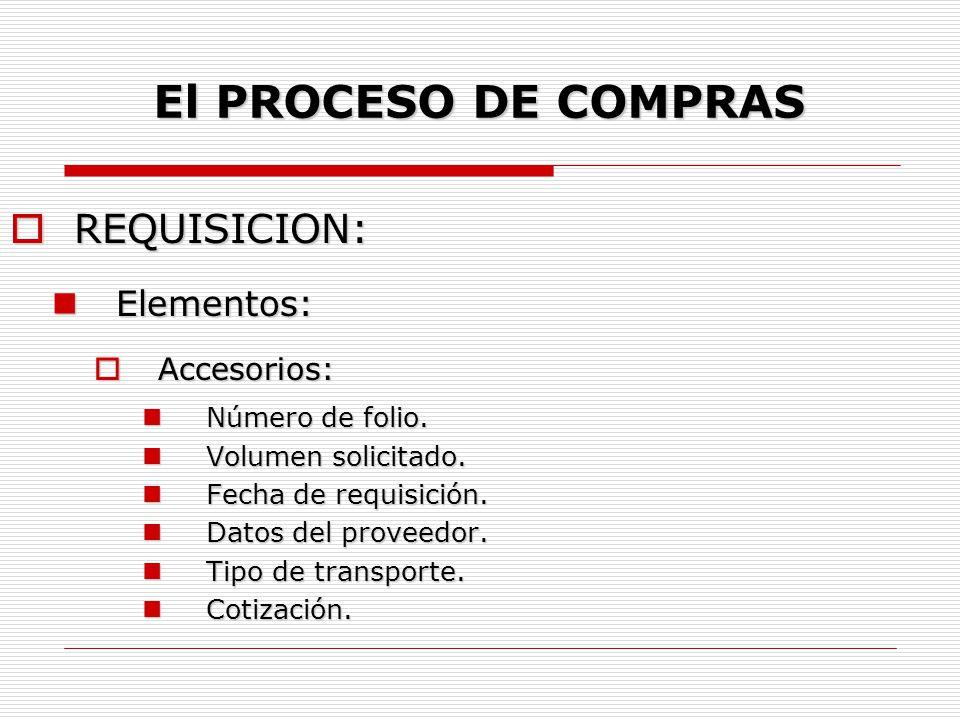 El PROCESO DE COMPRAS REQUISICION: Elementos: Accesorios: