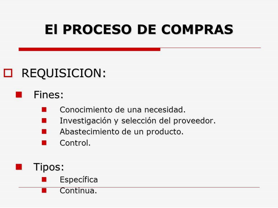 El PROCESO DE COMPRAS REQUISICION: Fines: Tipos: