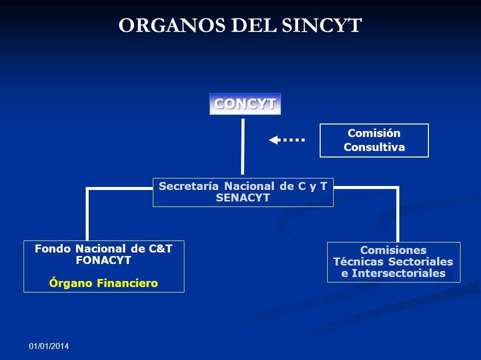 ORGANOS DEL SINCYT CONCYT Comisión Consultiva