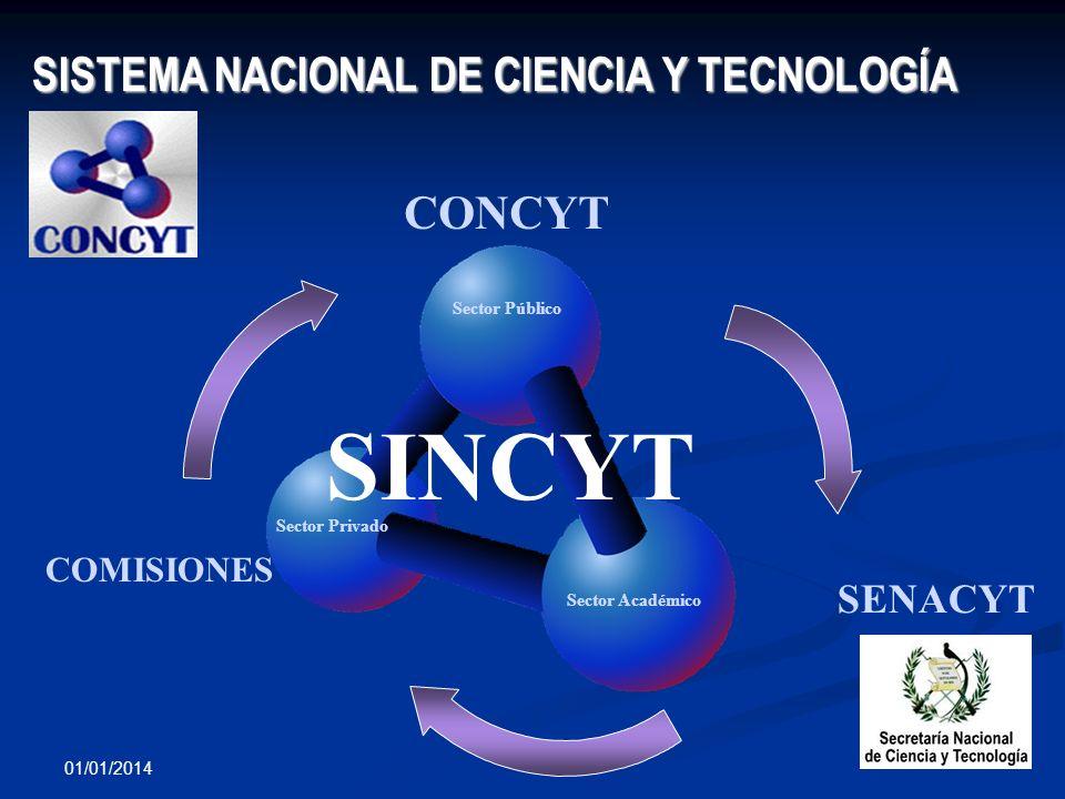 SINCYT SISTEMA NACIONAL DE CIENCIA Y TECNOLOGÍA CONCYT SENACYT