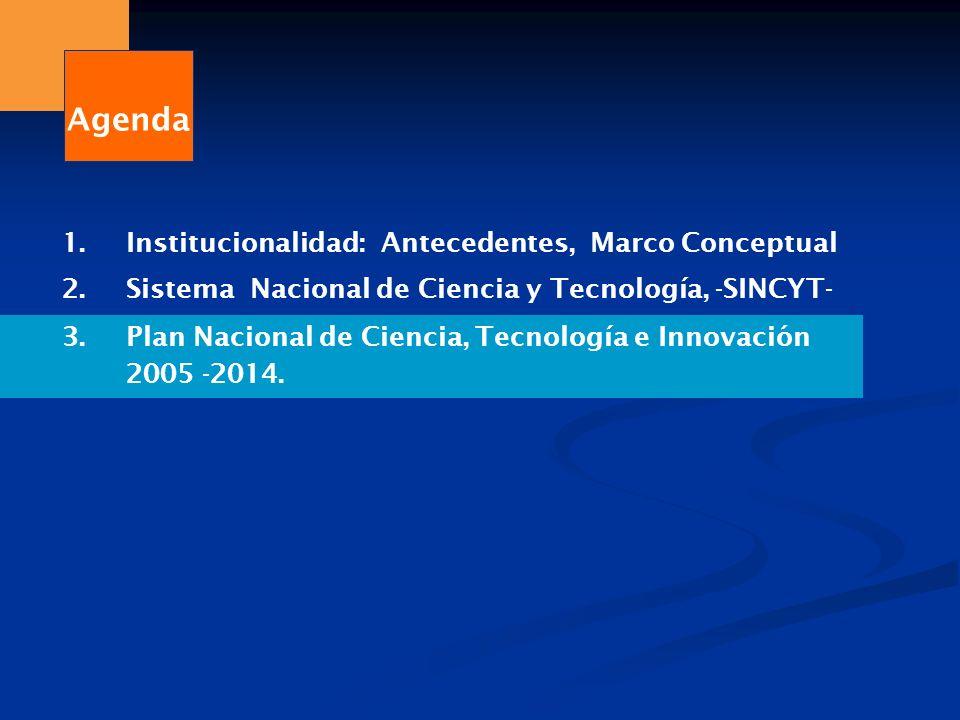 Agenda 1. Institucionalidad: Antecedentes, Marco Conceptual