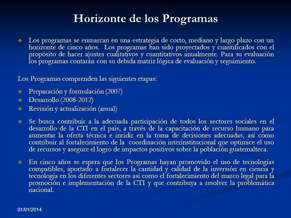 Horizonte de los Programas