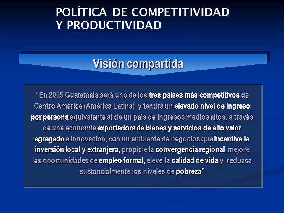 Visión compartida POLÍTICA DE COMPETITIVIDAD Y PRODUCTIVIDAD