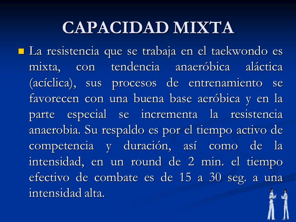 CAPACIDAD MIXTA