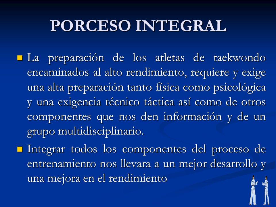PORCESO INTEGRAL