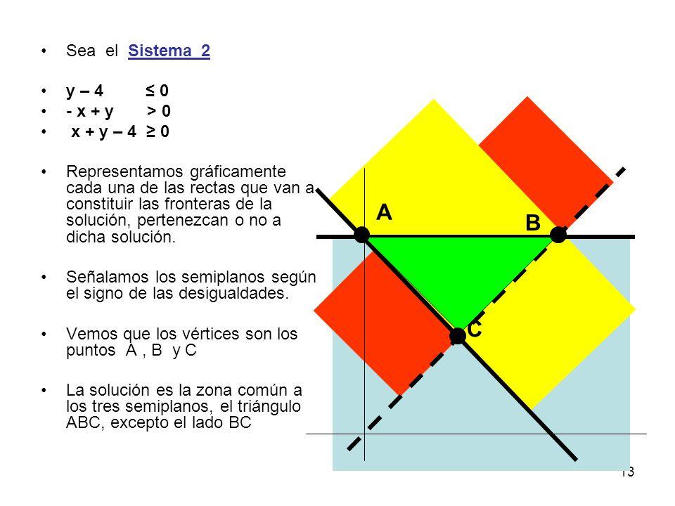 A B C Sea el Sistema_2 y – 4 ≤ 0 - x + y > 0 x + y – 4 ≥ 0