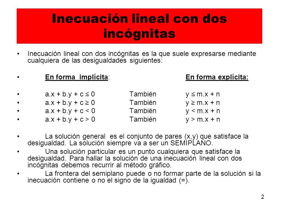 Inecuación lineal con dos incógnitas