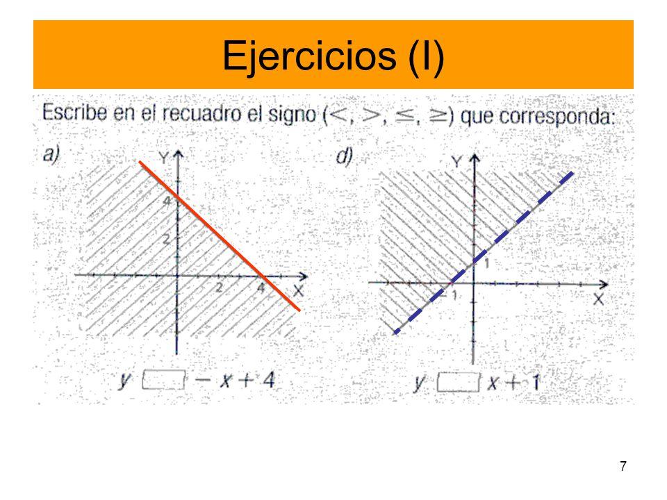 Ejercicios (I)